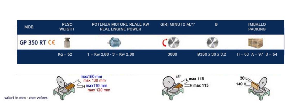 (Trifase)-Troncatrice-per-legno-professionale-GP-350-RT-PEGIC